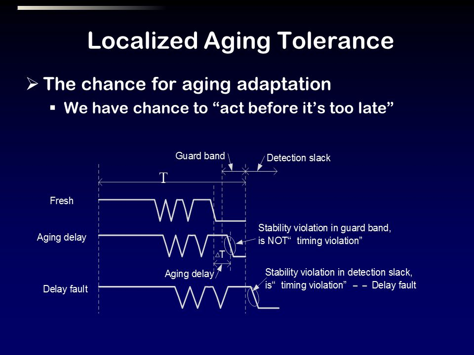 Localized Aging Tolerance The chance for aging adaptation We have chance to act before its too late