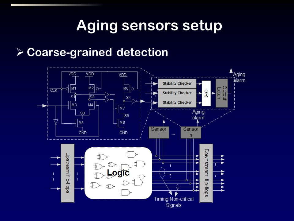 Aging sensors setup Coarse-grained detection