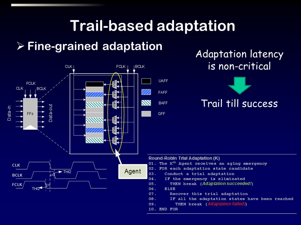 Trail-based adaptation Adaptation latency is non-critical Trail till success Fine-grained adaptation