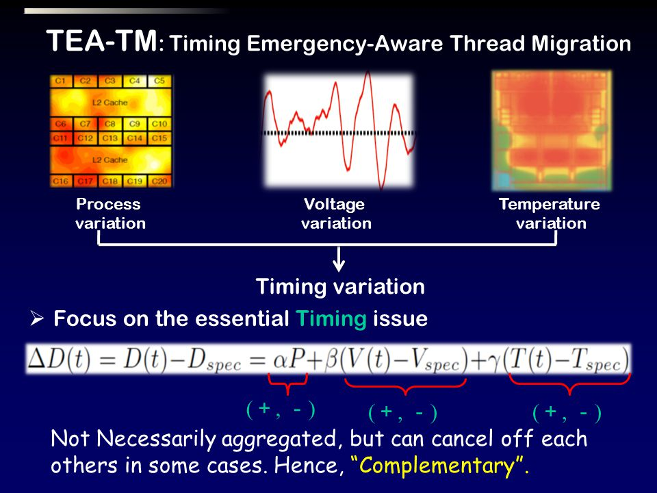 Some terms Timing emergency (TE) Emergency level (EL) Density of TE Define: EL = # of TE per 100 millions cycles Time Delay Timing Emergency Threshold Violent Mild Slow corner Fast corner VoltageTemperatureProcess Large fluctuation Small fluctuation Hot Cool