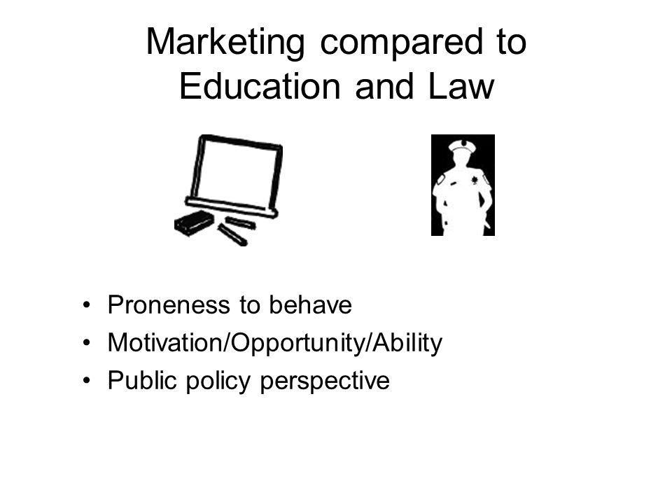 Marketing compared to Education and Law Proneness to behave Motivation/Opportunity/Ability Public policy perspective
