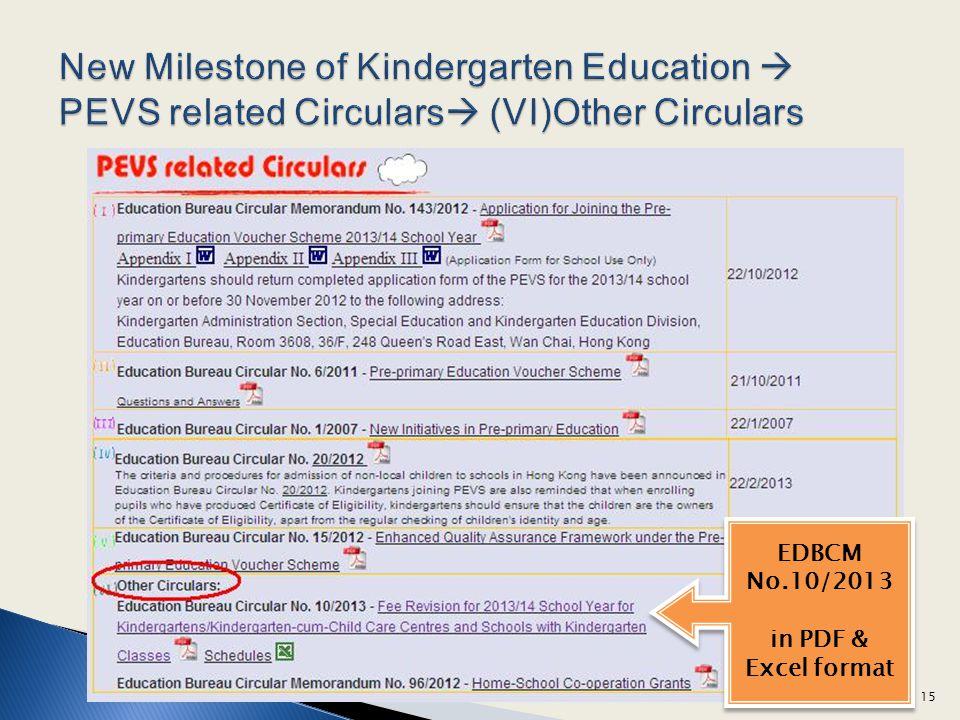 EDBCM No.10/2013 in PDF & Excel format EDBCM No.10/2013 in PDF & Excel format 15