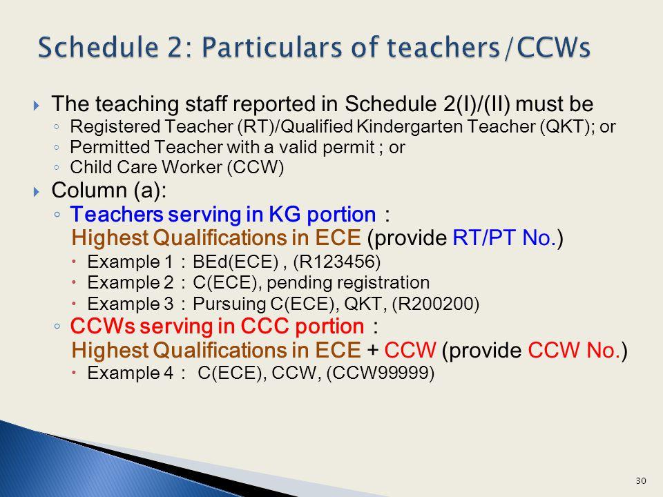 The teaching staff reported in Schedule 2(I)/(II) must be Registered Teacher (RT)/Qualified Kindergarten Teacher (QKT); or Permitted Teacher with a va