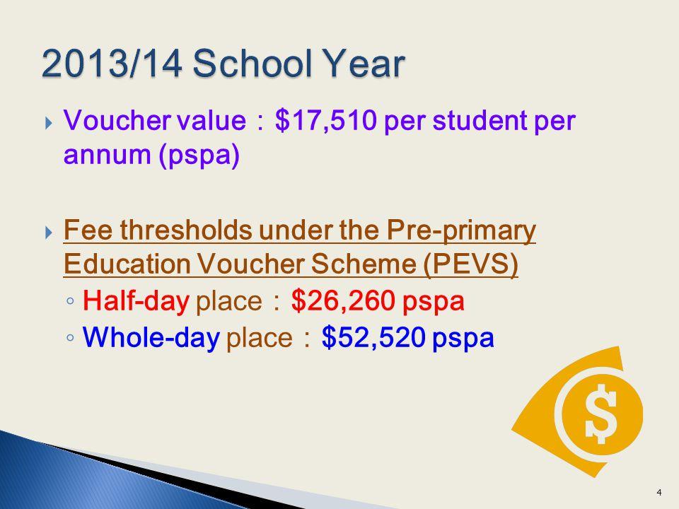 Voucher value$17,510 per student per annum (pspa) Fee thresholds under the Pre-primary Education Voucher Scheme (PEVS) Half-day place$26,260 pspa Whol