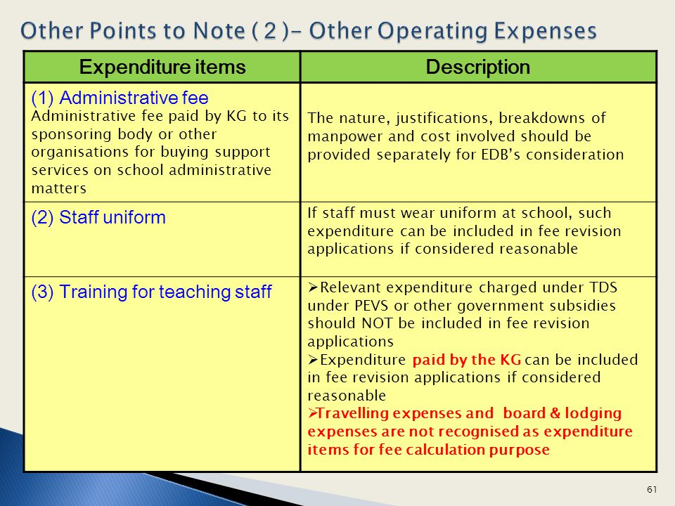 Expenditure itemsDescription (1) Administrative fee Administrative fee paid by KG to its sponsoring body or other organisations for buying support ser
