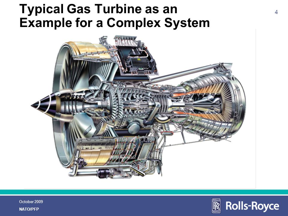 October 2009 NATO/PFP 4 Typical Gas Turbine as an Example for a Complex System