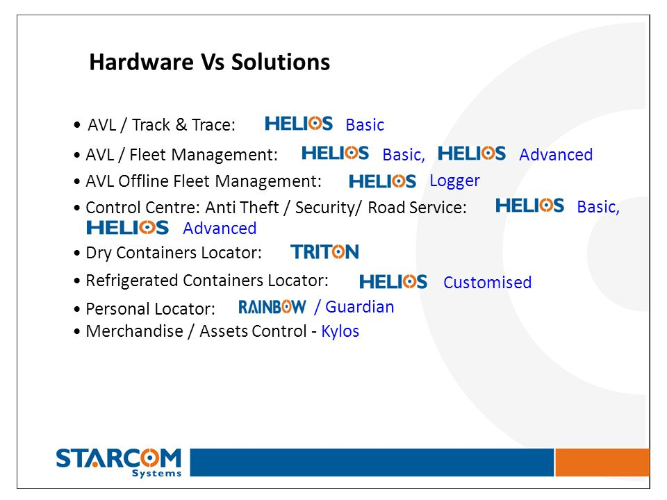 Starcoms System Overview