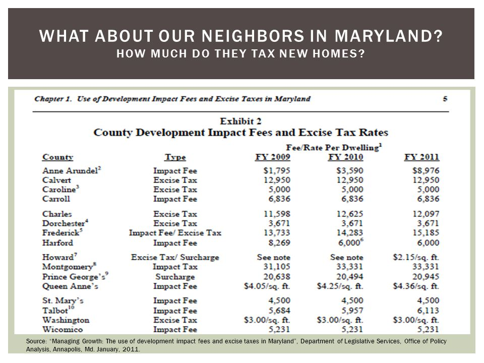WHAT ABOUT OUR NEIGHBORS IN MARYLAND. HOW MUCH DO THEY TAX NEW HOMES.