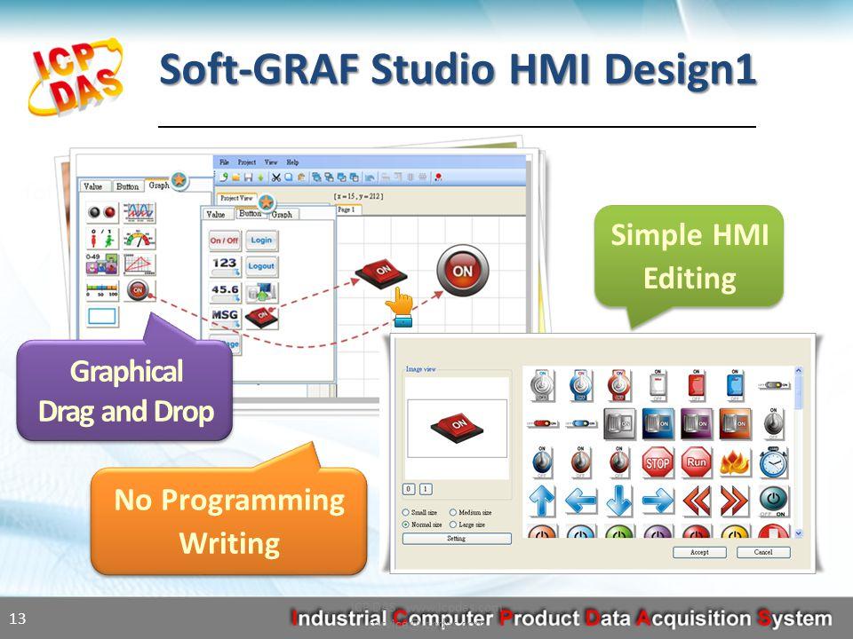 Soft-GRAF Studio HMI Design1 ICP DAS www.icpdas.com service@icpdas.com 13 Graphical Drag and Drop Graphical Drag and Drop No Programming Writing Simple HMI Editing