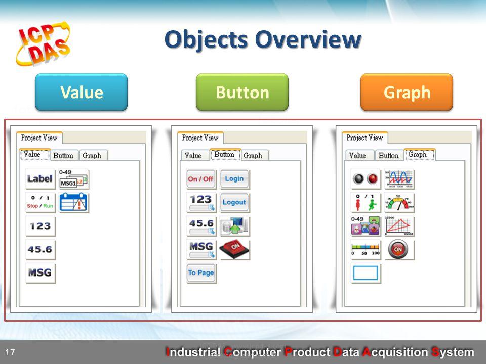Objects Overview ICP DAS www.icpdas.com service@icpdas.com 17 Value Button Graph