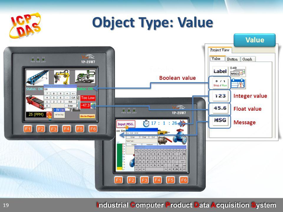 Value Object Type: Value ICP DAS www.icpdas.com service@icpdas.com 19 Boolean value Integer value Float value Message