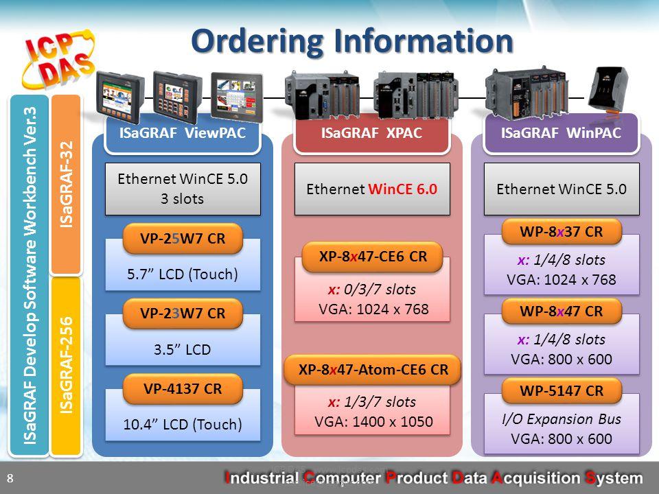 ICP DAS www.icpdas.com service@icpdas.com 8 ISaGRAF XPAC Ethernet WinCE 6.0 x: 0/3/7 slots VGA: 1024 x 768 x: 0/3/7 slots VGA: 1024 x 768 XP-8x47-CE6 CR x: 1/3/7 slots VGA: 1400 x 1050 x: 1/3/7 slots VGA: 1400 x 1050 XP-8x47-Atom-CE6 CR ISaGRAF ViewPAC Ethernet WinCE 5.0 3 slots Ethernet WinCE 5.0 3 slots 5.7 LCD (Touch) VP-25W7 CR 3.5 LCD VP-23W7 CR 10.4 LCD (Touch) VP-4137 CR ISaGRAF WinPAC Ethernet WinCE 5.0 x: 1/4/8 slots VGA: 1024 x 768 x: 1/4/8 slots VGA: 1024 x 768 WP-8x37 CR x: 1/4/8 slots VGA: 800 x 600 x: 1/4/8 slots VGA: 800 x 600 WP-8x47 CR I/O Expansion Bus VGA: 800 x 600 WP-5147 CR ISaGRAF Develop Software Workbench Ver.3 ISaGRAF-256 ISaGRAF-32 Ordering Information