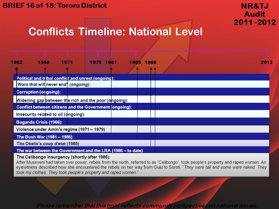Conflicts Timeline: National Level Political and tribal conflict and unrest (ongoing): Political and tribal unrest affects the country from the national level to the community level, and is seen to be on the increase.