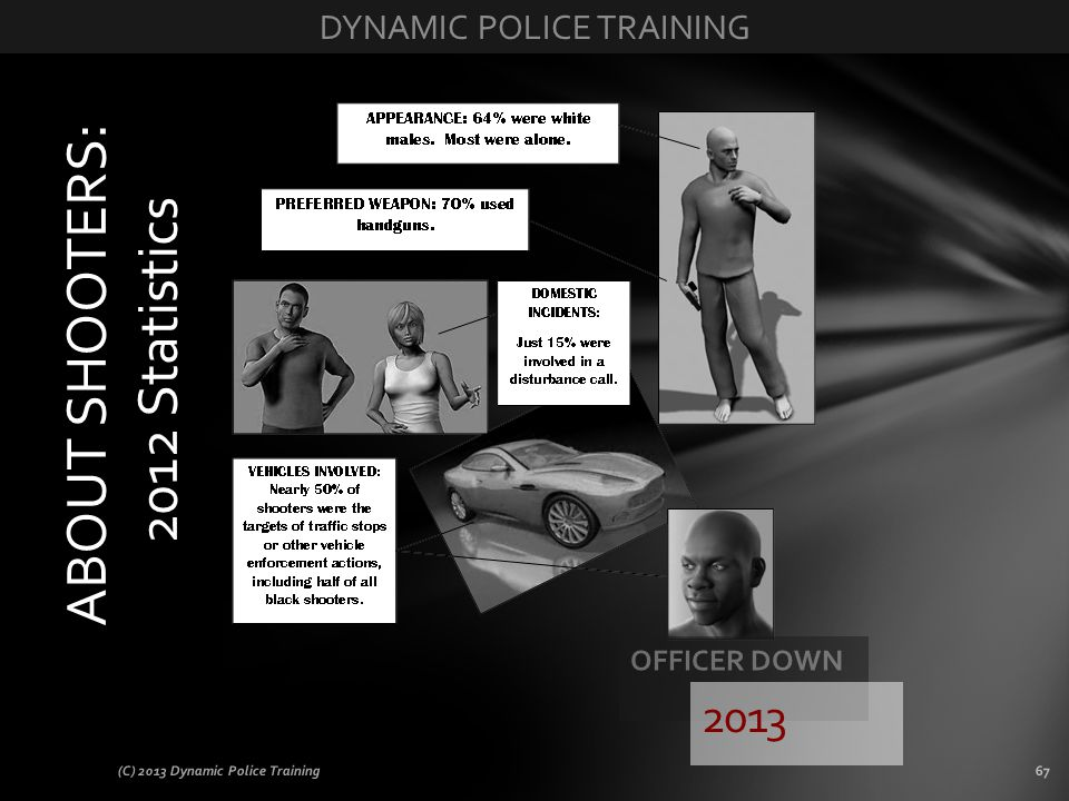 (C) 2013 Dynamic Police Training67 ABOUT SHOOTERS: 2012 Statistics 2013