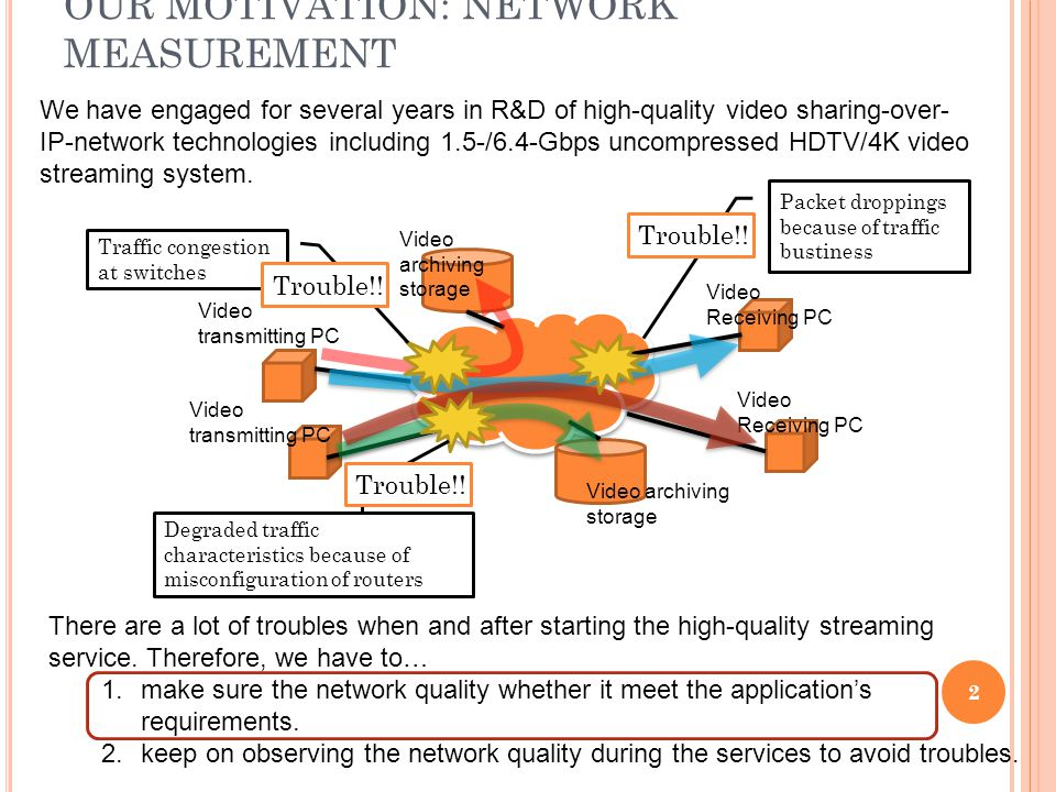 OUR MOTIVATION: NETWORK MEASUREMENT 2 We have engaged for several years in R&D of high-quality video sharing-over- IP-network technologies including 1