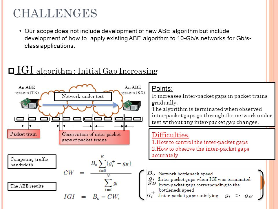 CHALLENGES 5 Our scope does not include development of new ABE algorithm but include development of how to apply existing ABE algorithm to 10-Gb/s net
