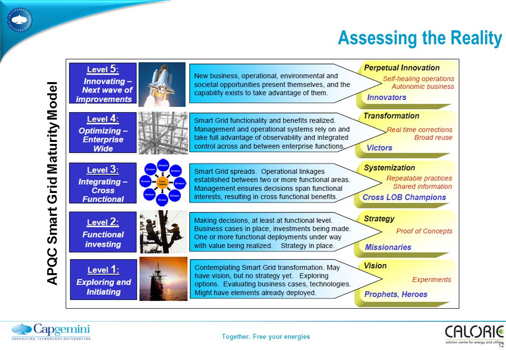 Together. Free your energies Assessing the Reality 12 APQC Smart Grid Maturity Model