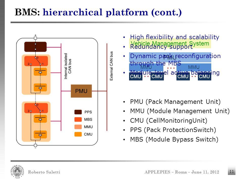 APPLEPIES – Roma – June 11, 2012 Roberto Saletti 11 BMS: hierarchical platform (cont.) PMU (Pack Management Unit) MMU (Module Management Unit) CMU (Ce