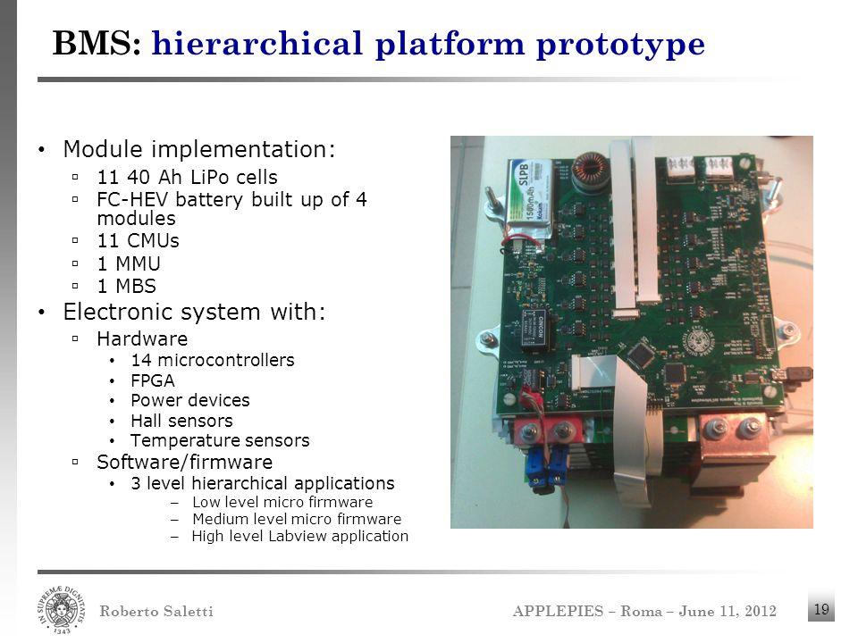 APPLEPIES – Roma – June 11, 2012 Roberto Saletti 19 BMS: hierarchical platform prototype Module implementation: 11 40 Ah LiPo cells FC-HEV battery bui