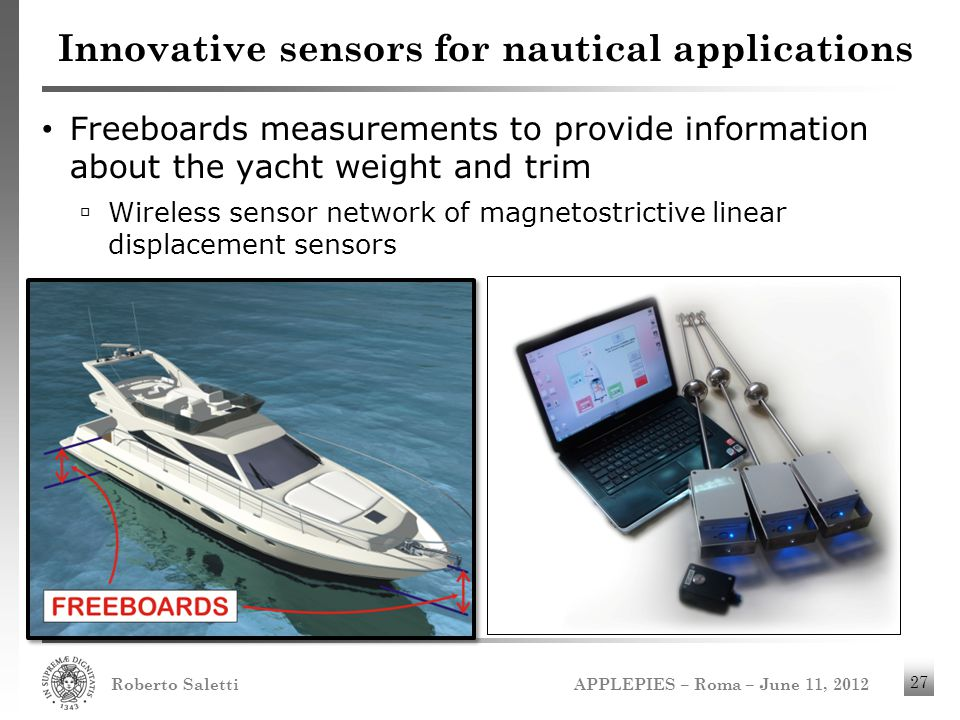 APPLEPIES – Roma – June 11, 2012 Roberto Saletti 27 Innovative sensors for nautical applications Freeboards measurements to provide information about