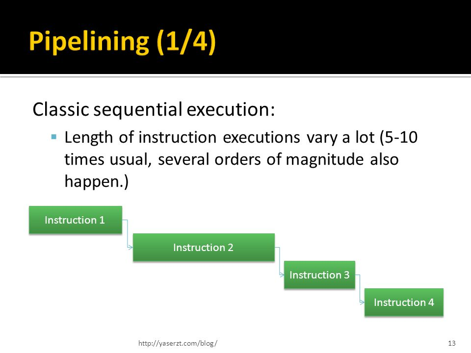 Classic sequential execution: Length of instruction executions vary a lot (5-10 times usual, several orders of magnitude also happen.) http://yaserzt.
