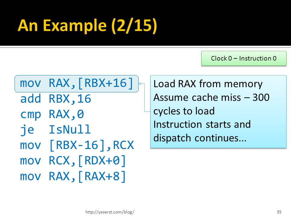mov RAX,[RBX+16] add RBX,16 cmp RAX,0 je IsNull mov [RBX-16],RCX mov RCX,[RDX+0] mov RAX,[RAX+8] http://yaserzt.com/blog/35 Clock 0 – Instruction 0 Lo