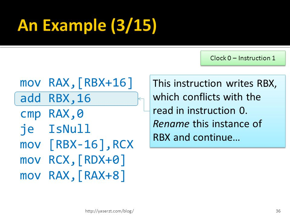 mov RAX,[RBX+16] add RBX,16 cmp RAX,0 je IsNull mov [RBX-16],RCX mov RCX,[RDX+0] mov RAX,[RAX+8] http://yaserzt.com/blog/36 Clock 0 – Instruction 1 Th