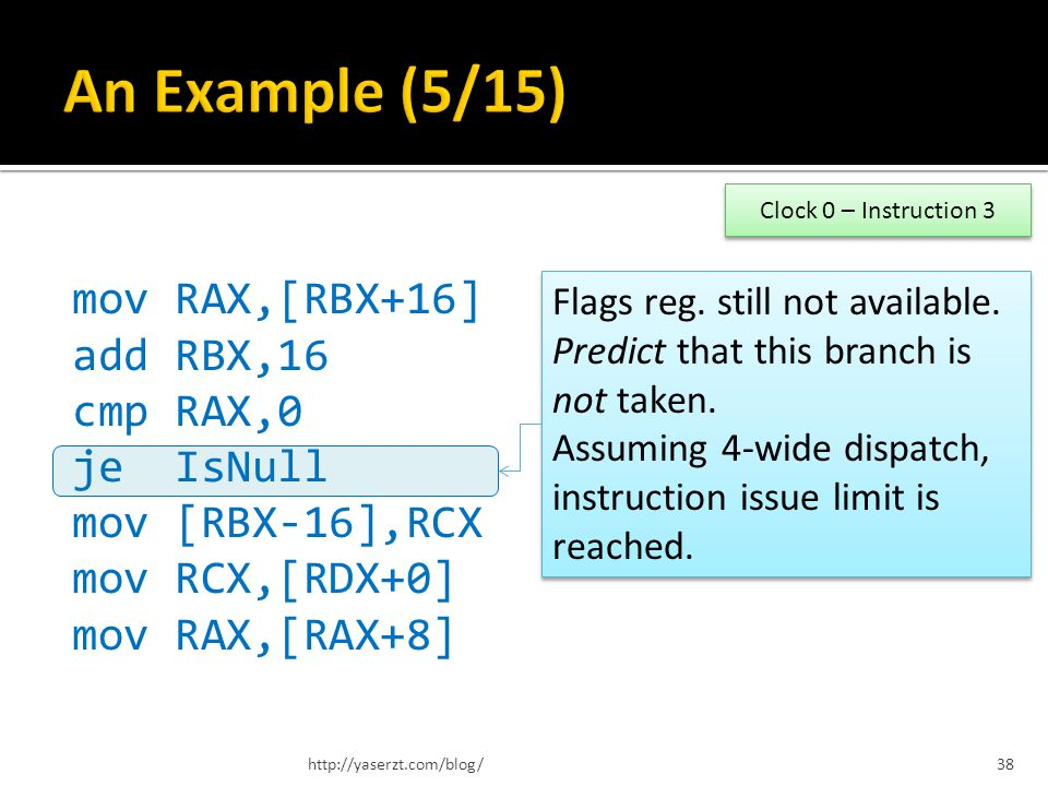 mov RAX,[RBX+16] add RBX,16 cmp RAX,0 je IsNull mov [RBX-16],RCX mov RCX,[RDX+0] mov RAX,[RAX+8] http://yaserzt.com/blog/38 Clock 0 – Instruction 3 Fl