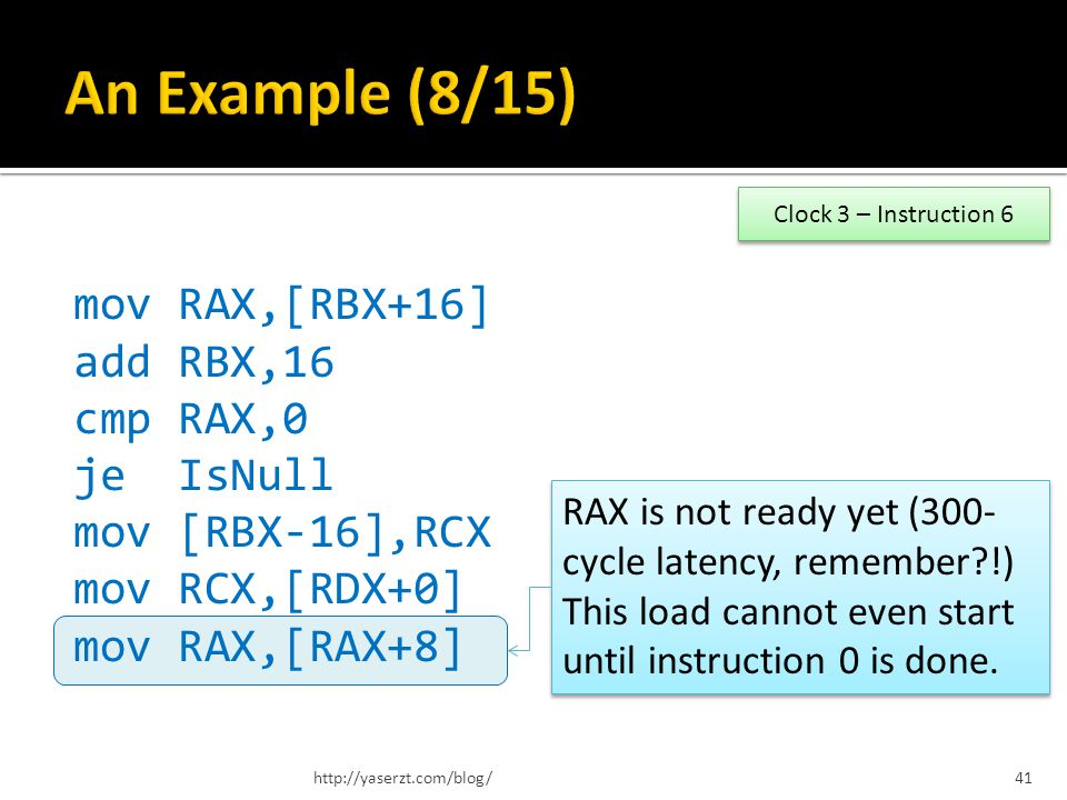 mov RAX,[RBX+16] add RBX,16 cmp RAX,0 je IsNull mov [RBX-16],RCX mov RCX,[RDX+0] mov RAX,[RAX+8] http://yaserzt.com/blog/41 Clock 3 – Instruction 6 RA