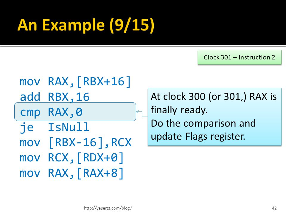 mov RAX,[RBX+16] add RBX,16 cmp RAX,0 je IsNull mov [RBX-16],RCX mov RCX,[RDX+0] mov RAX,[RAX+8] http://yaserzt.com/blog/42 Clock 301 – Instruction 2