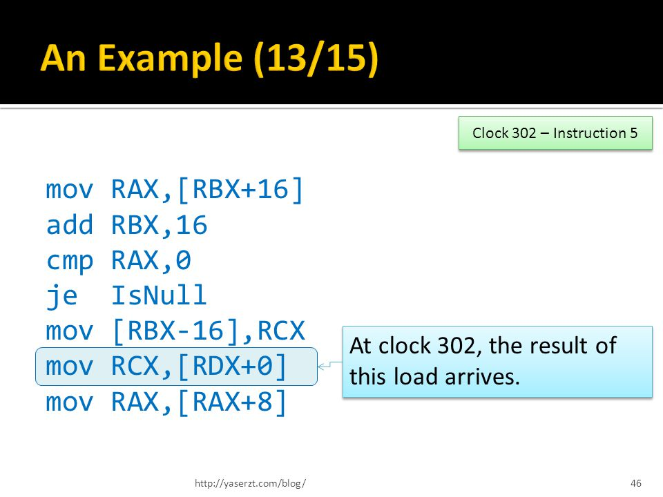 mov RAX,[RBX+16] add RBX,16 cmp RAX,0 je IsNull mov [RBX-16],RCX mov RCX,[RDX+0] mov RAX,[RAX+8] http://yaserzt.com/blog/46 Clock 302 – Instruction 5