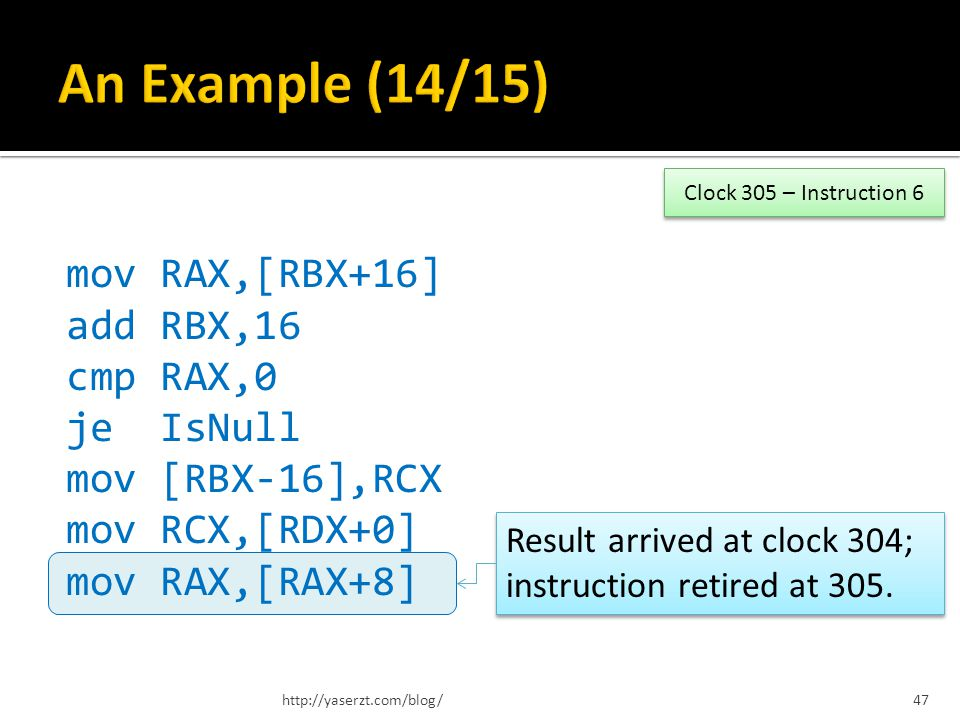 mov RAX,[RBX+16] add RBX,16 cmp RAX,0 je IsNull mov [RBX-16],RCX mov RCX,[RDX+0] mov RAX,[RAX+8] http://yaserzt.com/blog/47 Clock 305 – Instruction 6
