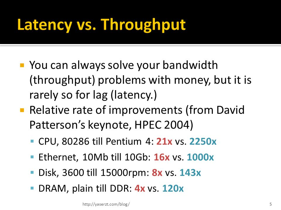 You can always solve your bandwidth (throughput) problems with money, but it is rarely so for lag (latency.) Relative rate of improvements (from David