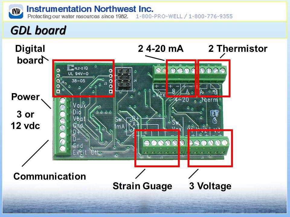 GDL board Power 3 or 12 vdc Communication Digital board 2 4-20 mA2 Thermistor Strain Guage3 Voltage