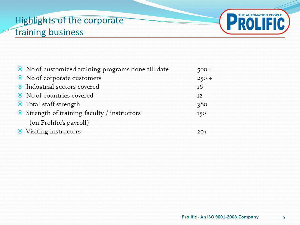 Highlights of the corporate training business No of customized training programs done till date500 + No of corporate customers250 + Industrial sectors covered16 No of countries covered12 Total staff strength380 Strength of training faculty / instructors150 (on Prolifics payroll) Visiting instructors20+ 6 Prolific - An ISO 9001-2008 Company