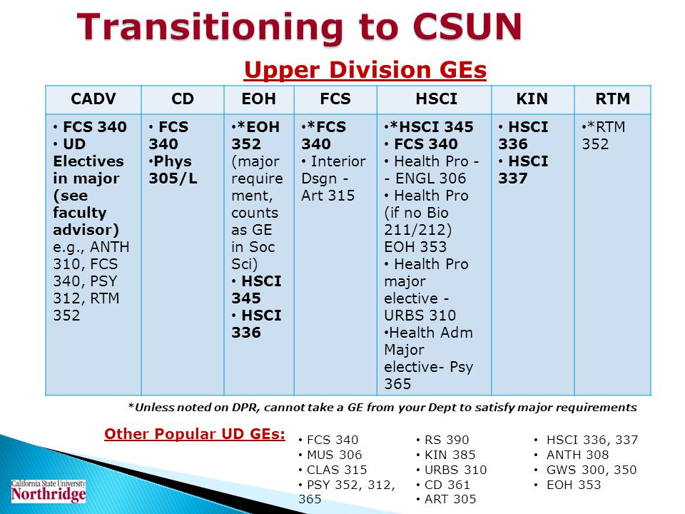 Transitioning to CSUN CADVCDEOHFCS HSCIKINRTM FCS 340 UD Electives in major (see faculty advisor) e.g., ANTH 310, FCS 340, PSY 312, RTM 352 FCS 340 Ph