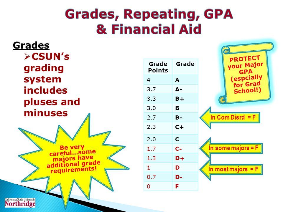 Grades CSUNs grading system includes pluses and minuses Grade Points Grade 4A 3.7A- 3.3B+ 3.0B 2.7B- 2.3C+ 2.0C 1.7C- 1.3D+ 1D 0.7D- 0F In Com Disrd =