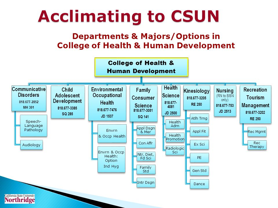 Acclimating to CSUN Departments & Majors/Options in College of Health & Human Development