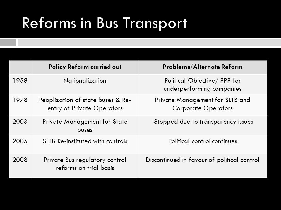 Reforms in Bus Transport Policy Reform carried outProblems/Alternate Reform 1958NationalizationPolitical Objective/ PPP for underperforming companies 1978Peoplization of state buses & Re- entry of Private Operators Private Management for SLTB and Corporate Operators 2003Private Management for State buses Stopped due to transparency issues 2005SLTB Re-instituted with controlsPolitical control continues 2008Private Bus regulatory control reforms on trial basis Discontinued in favour of political control