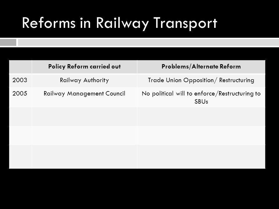 Reforms in Railway Transport Policy Reform carried outProblems/Alternate Reform 2003Railway AuthorityTrade Union Opposition/ Restructuring 2005Railway Management CouncilNo political will to enforce/Restructuring to SBUs