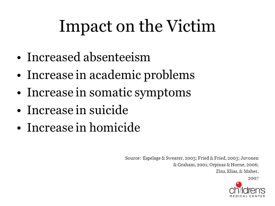 Impact on the Victim Increased absenteeism Increase in academic problems Increase in somatic symptoms Increase in suicide Increase in homicide Source:
