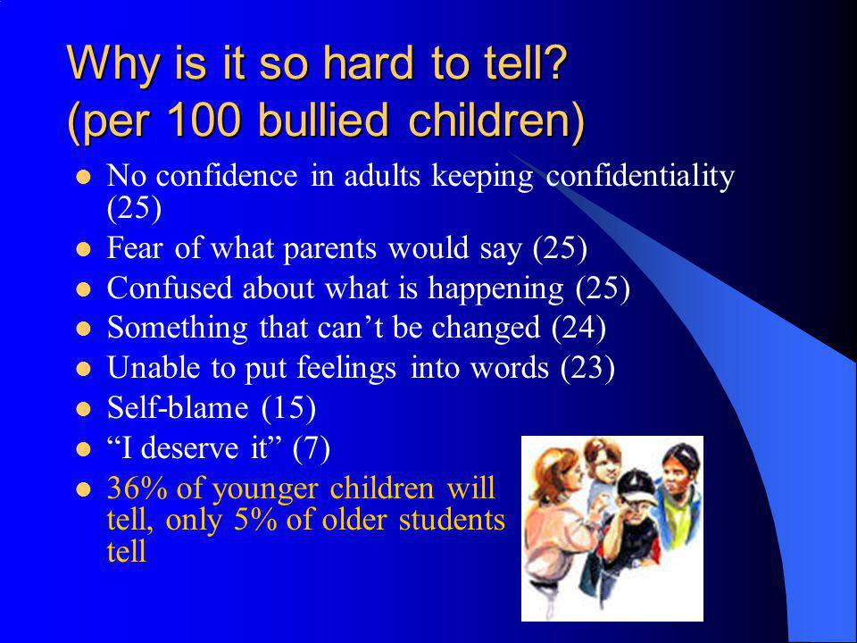 Why is it so hard to tell? (per 100 bullied children) No confidence in adults keeping confidentiality (25) Fear of what parents would say (25) Confuse