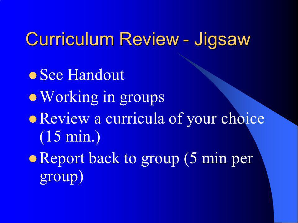 Curriculum Review - Jigsaw See Handout Working in groups Review a curricula of your choice (15 min.) Report back to group (5 min per group)