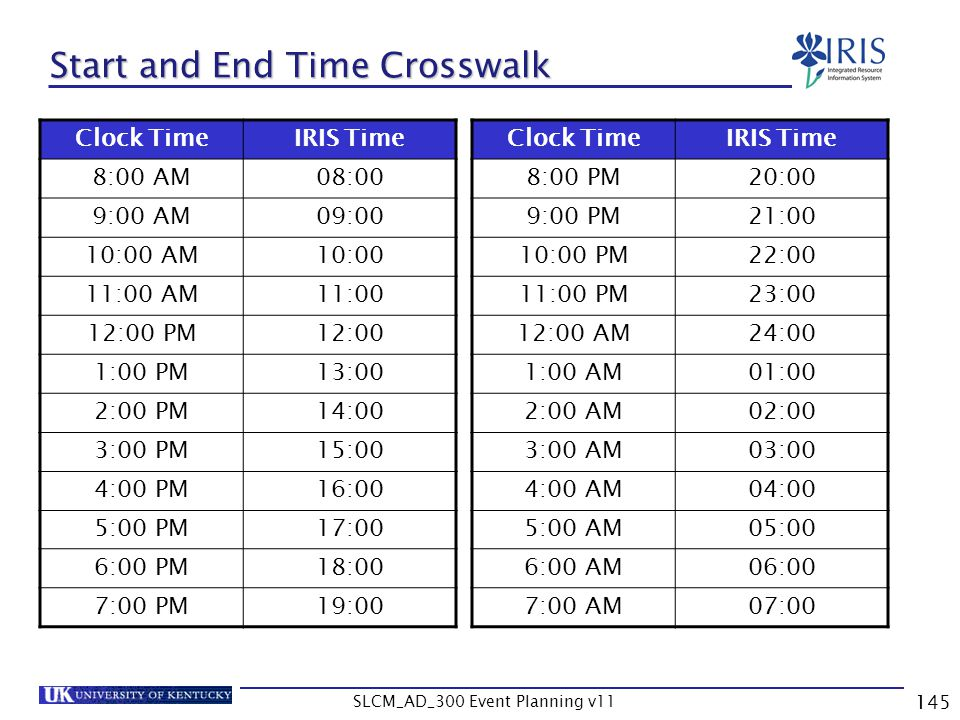 SLCM_AD_300 Event Planning v11 145 Start and End Time Crosswalk Clock TimeIRIS Time 8:00 AM08:00 9:00 AM09:00 10:00 AM10:00 11:00 AM11:00 12:00 PM12:0