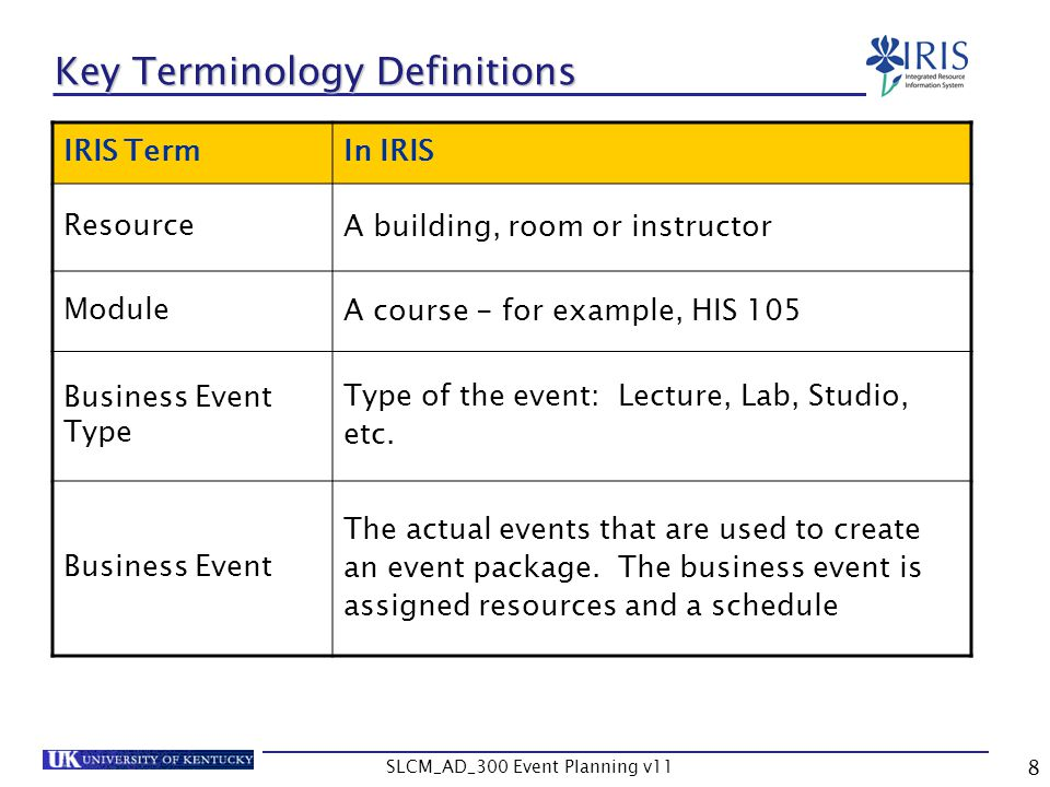 SLCM_AD_300 Event Planning v11 9 Key Terminology Definitions IRIS TermIn IRIS Package A unique course offering/section.