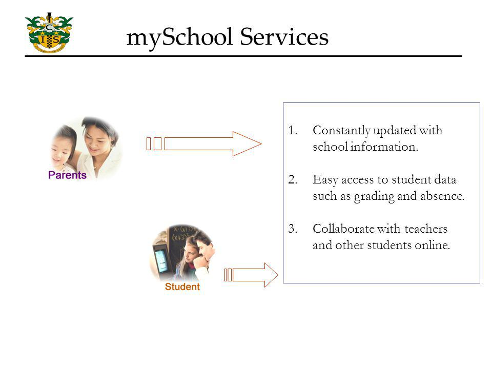 mySchool Services 1.Constantly updated with school information. 2.Easy access to student data such as grading and absence. 3.Collaborate with teachers