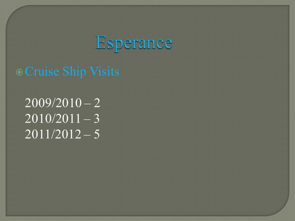 Cruise Ship Visits 2009/2010 – 2 2010/2011 – 3 2011/2012 – 5 Esperance