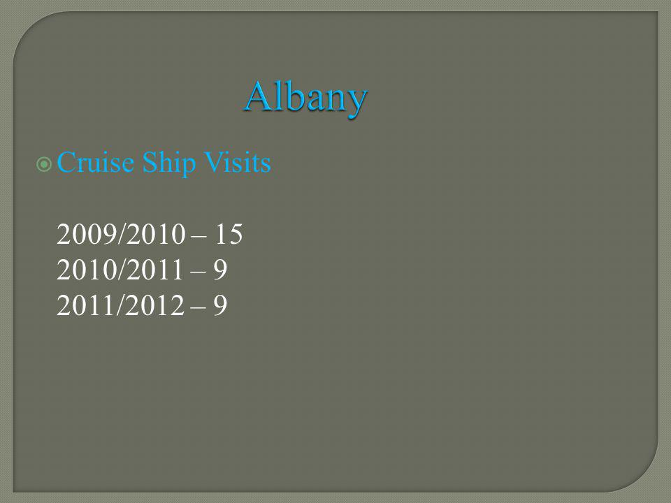 Cruise Ship Visits 2009/2010 – 15 2010/2011 – 9 2011/2012 – 9 Albany