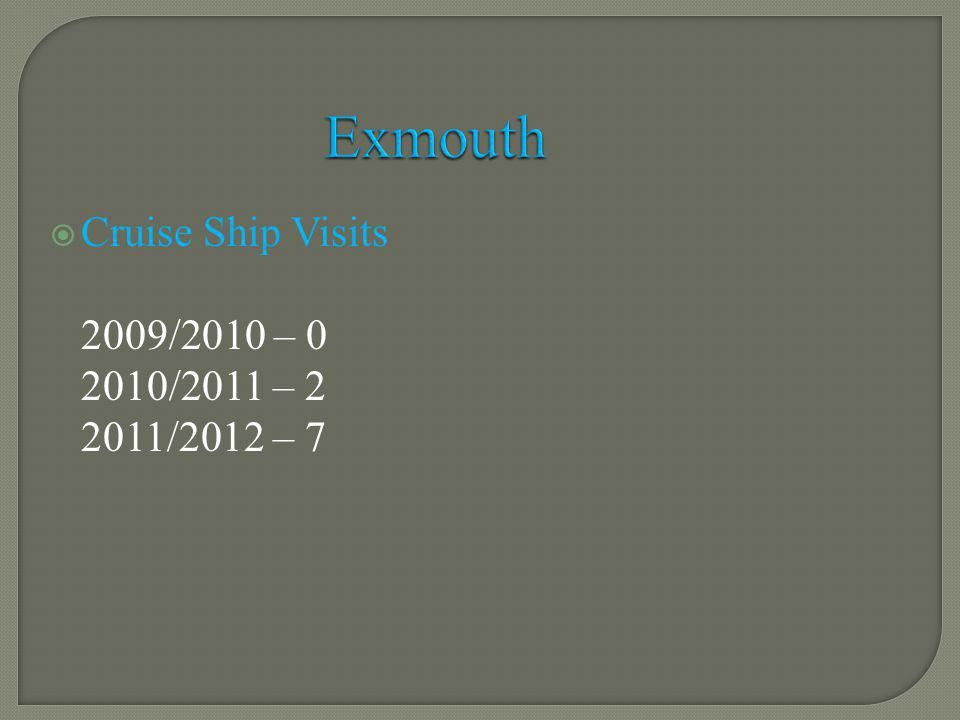 Cruise Ship Visits 2009/2010 – 0 2010/2011 – 2 2011/2012 – 7 Exmouth