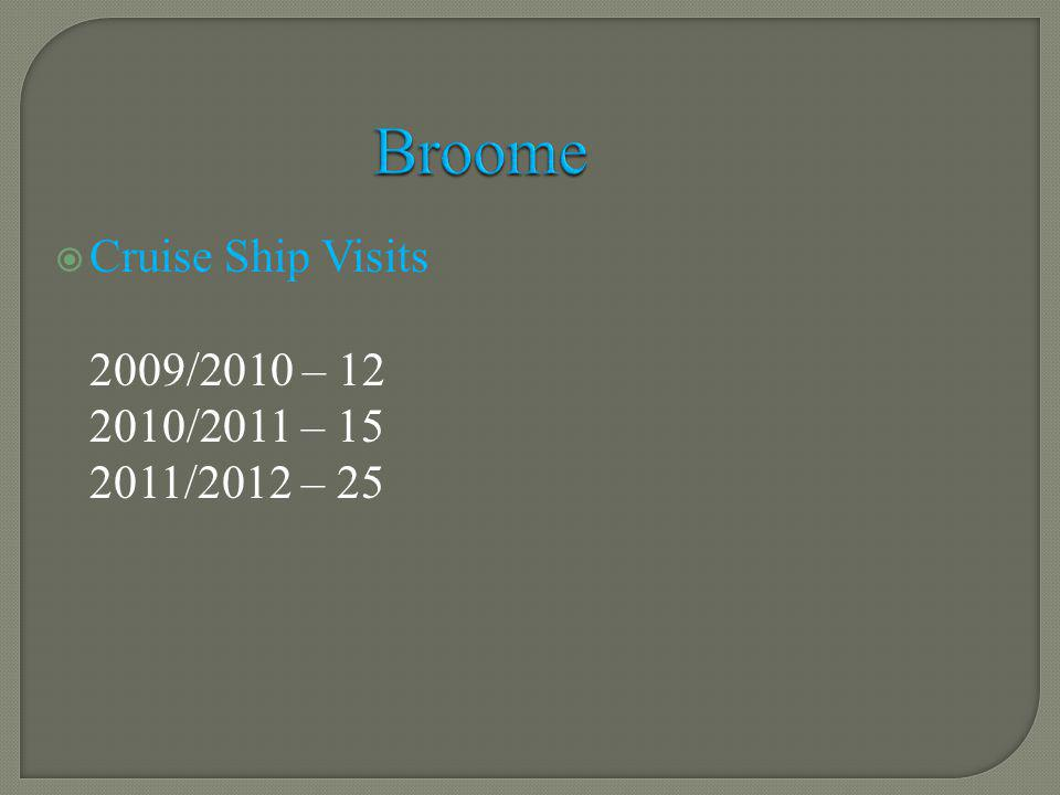 Cruise Ship Visits 2009/2010 – 12 2010/2011 – 15 2011/2012 – 25 Broome